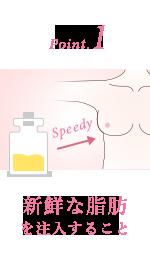 1.新鮮な脂肪を注入すること